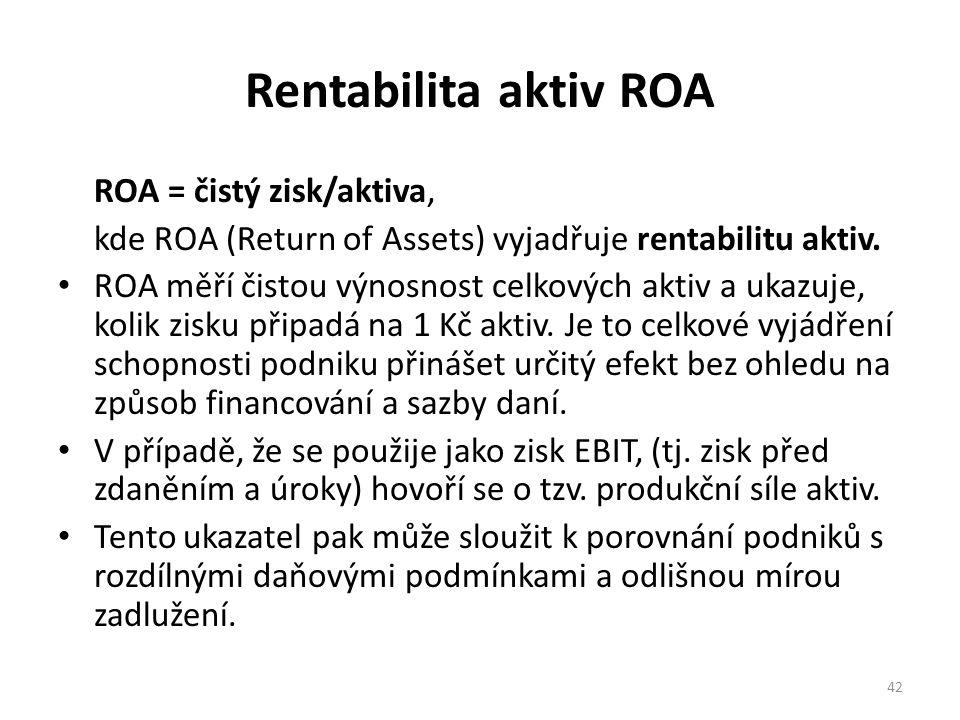 Rentabilita aktiv ROA ROA = čistý zisk/aktiva,