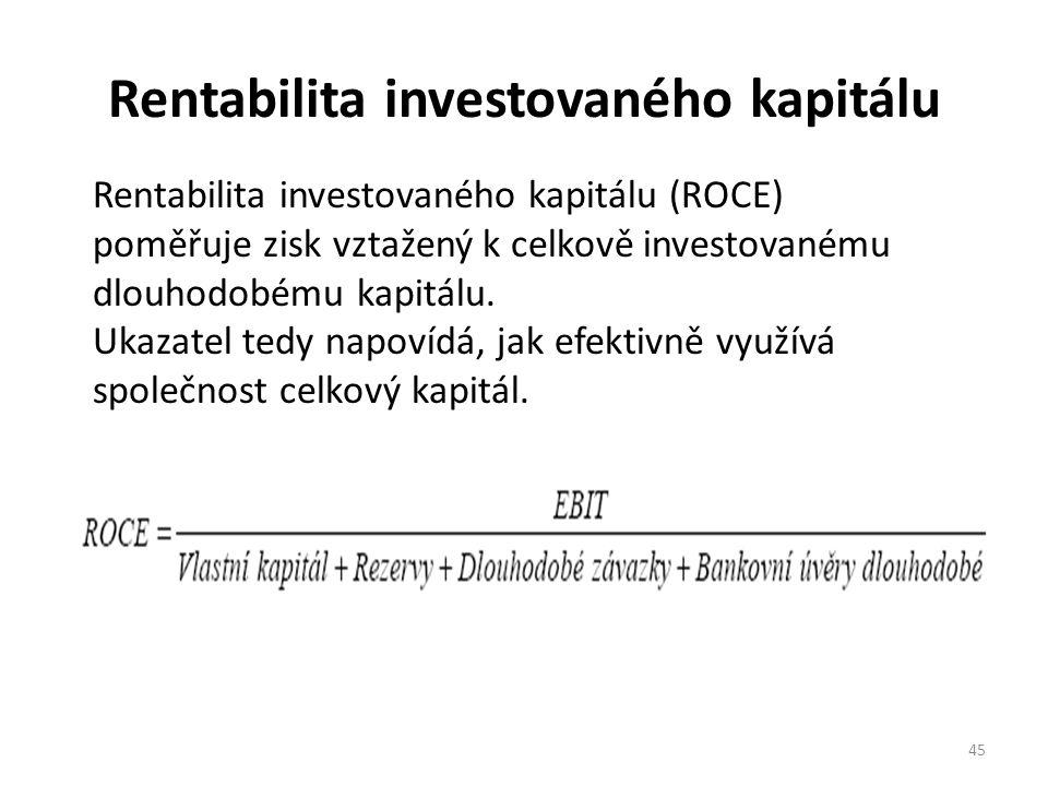 Rentabilita investovaného kapitálu