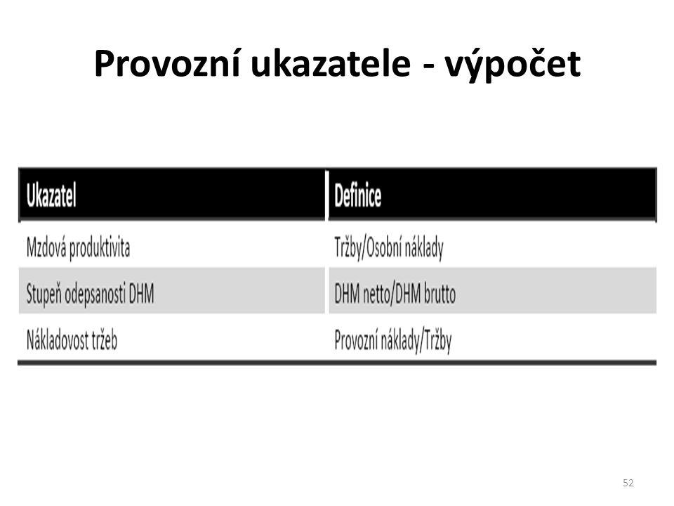 Provozní ukazatele - výpočet