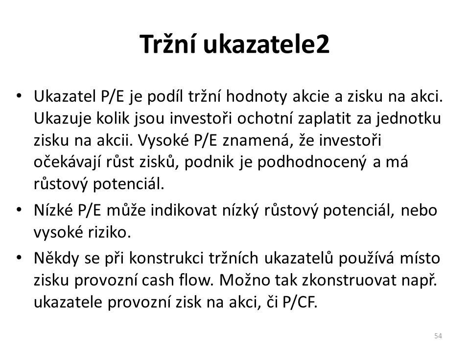 Tržní ukazatele2
