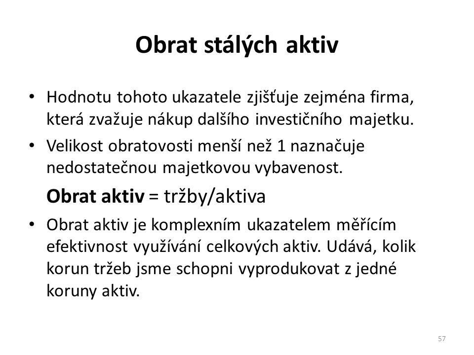 Obrat stálých aktiv Obrat aktiv = tržby/aktiva