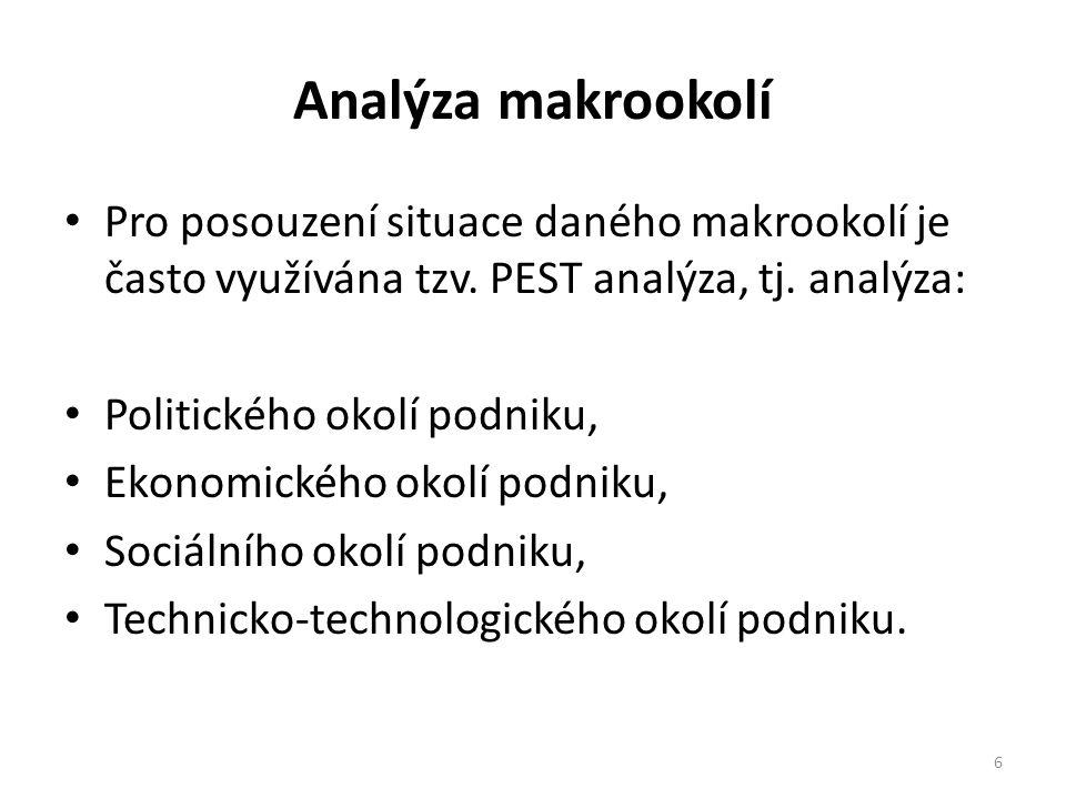 Analýza makrookolí Pro posouzení situace daného makrookolí je často využívána tzv. PEST analýza, tj. analýza: