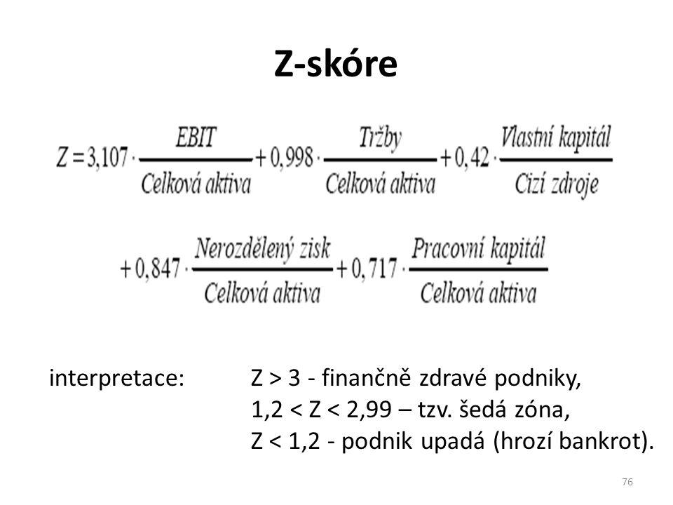 Z-skóre interpretace: Z > 3 - finančně zdravé podniky,