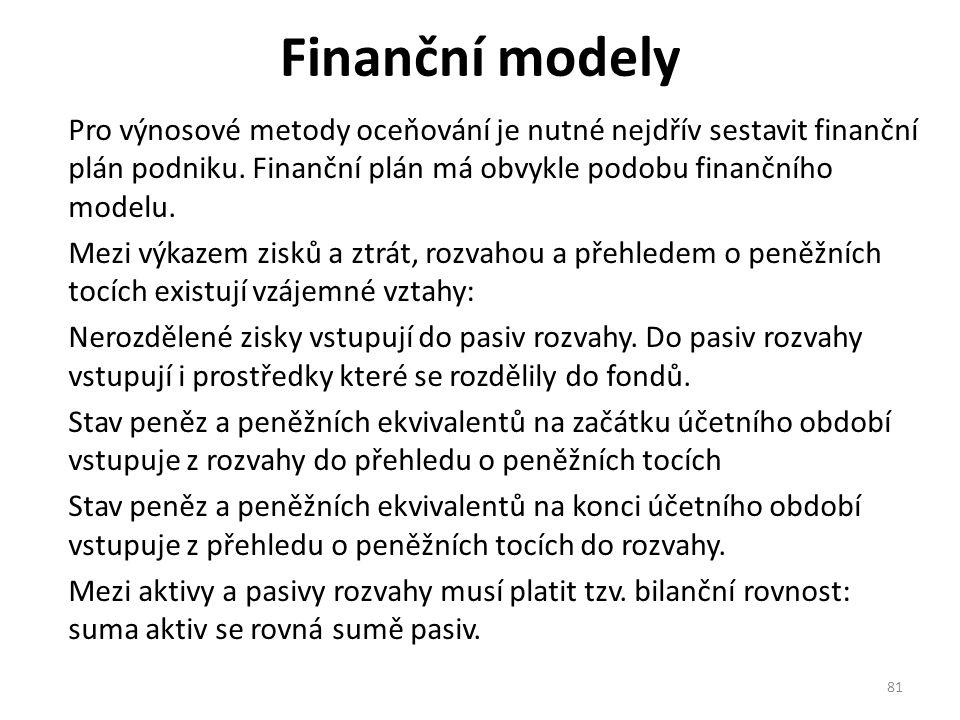 Finanční modely Pro výnosové metody oceňování je nutné nejdřív sestavit finanční plán podniku. Finanční plán má obvykle podobu finančního modelu.