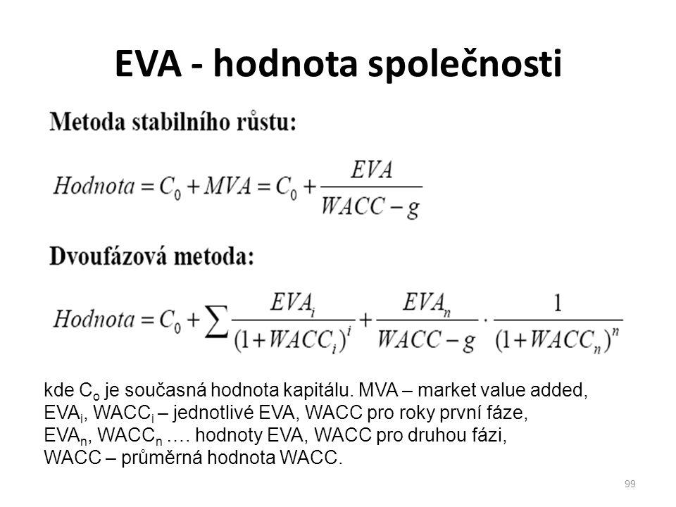 EVA - hodnota společnosti