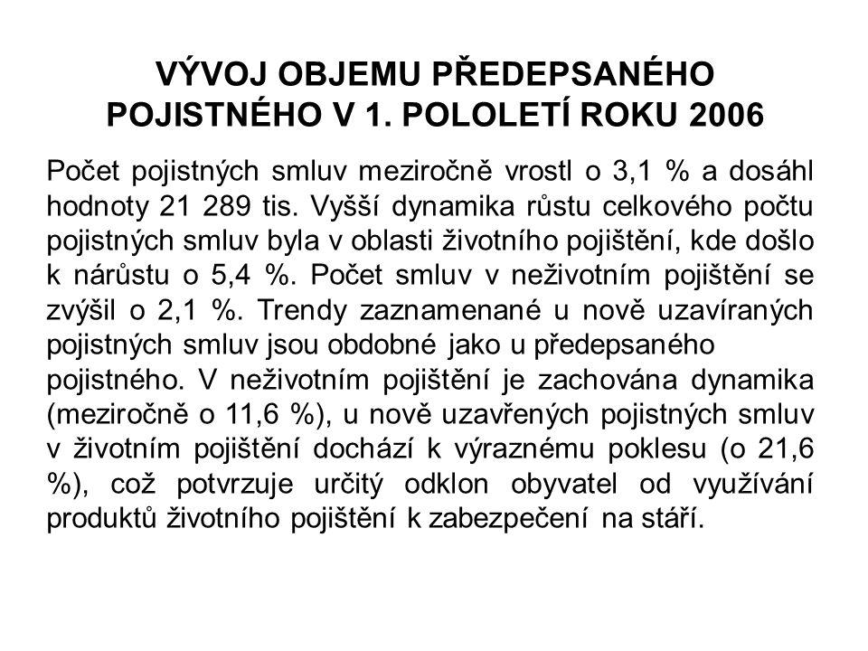 VÝVOJ OBJEMU PŘEDEPSANÉHO POJISTNÉHO V 1. POLOLETÍ ROKU 2006