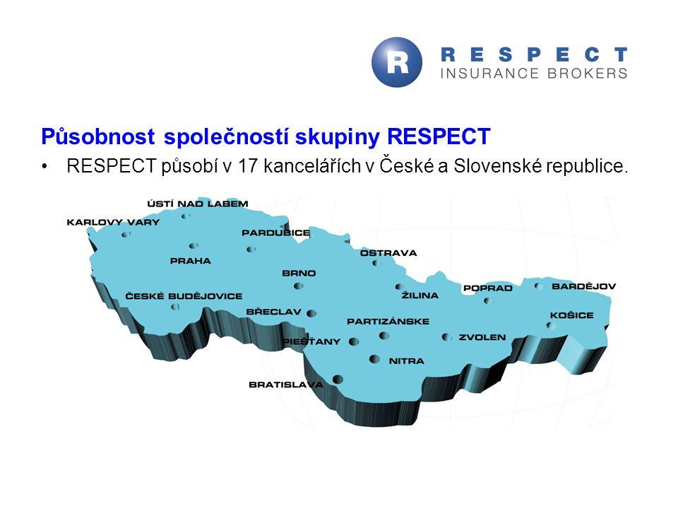 Působnost společností skupiny RESPECT