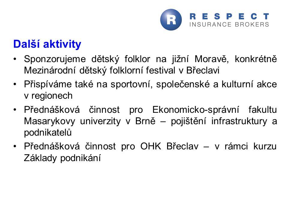 Další aktivity Sponzorujeme dětský folklor na jižní Moravě, konkrétně Mezinárodní dětský folklorní festival v Břeclavi.