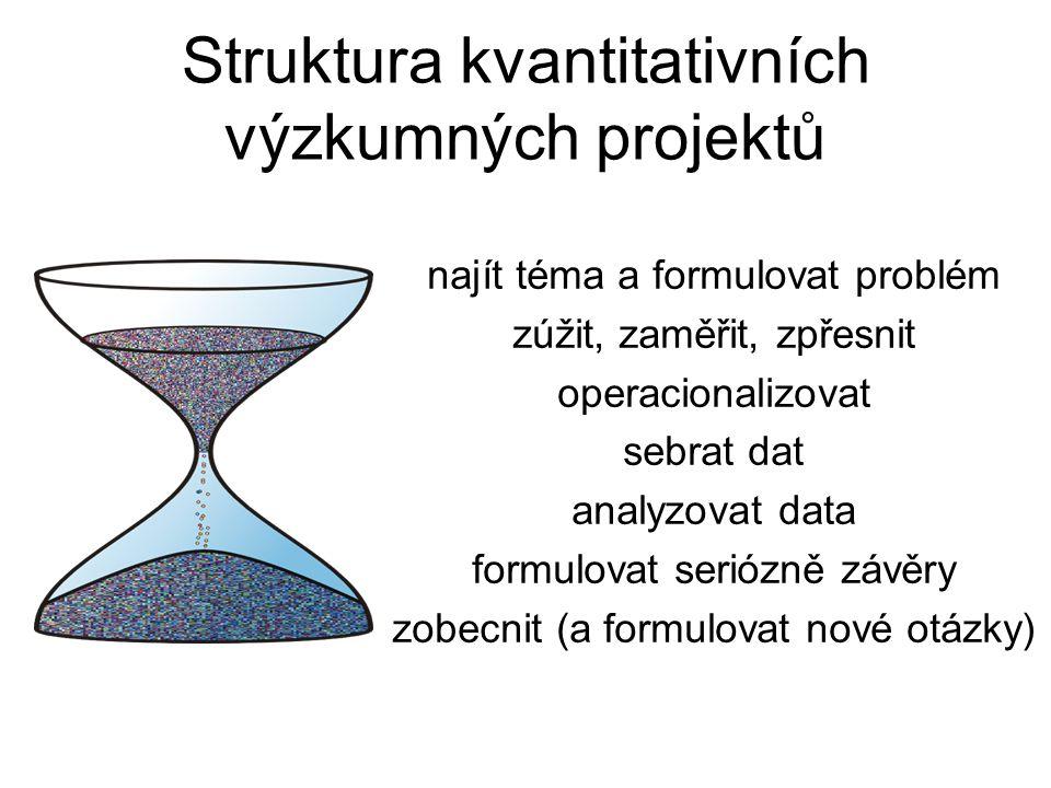 Struktura kvantitativních výzkumných projektů