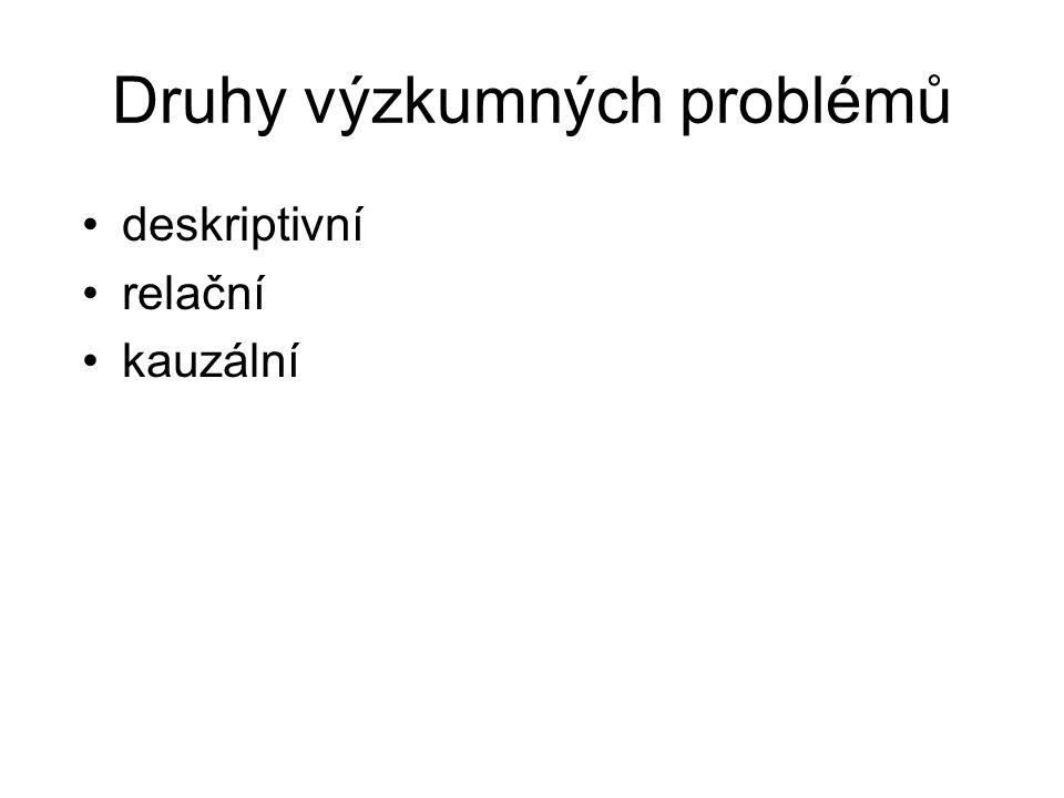 Druhy výzkumných problémů