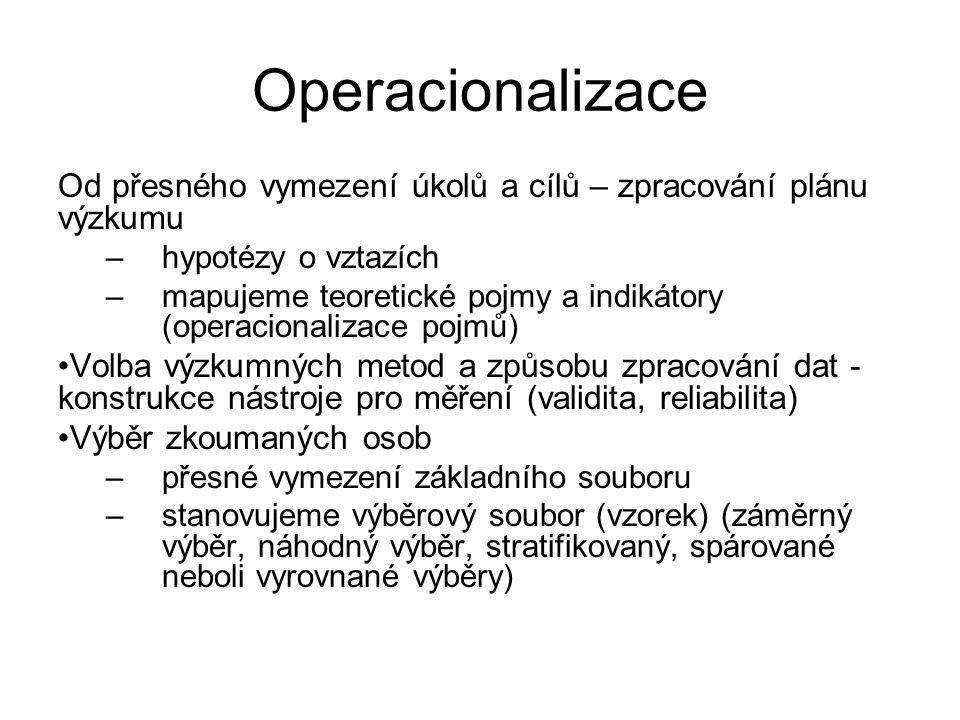 Operacionalizace Od přesného vymezení úkolů a cílů – zpracování plánu výzkumu. hypotézy o vztazích.