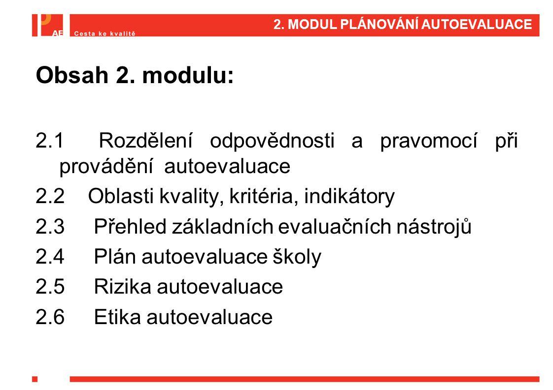2. MODUL PLÁNOVÁNÍ AUTOEVALUACE