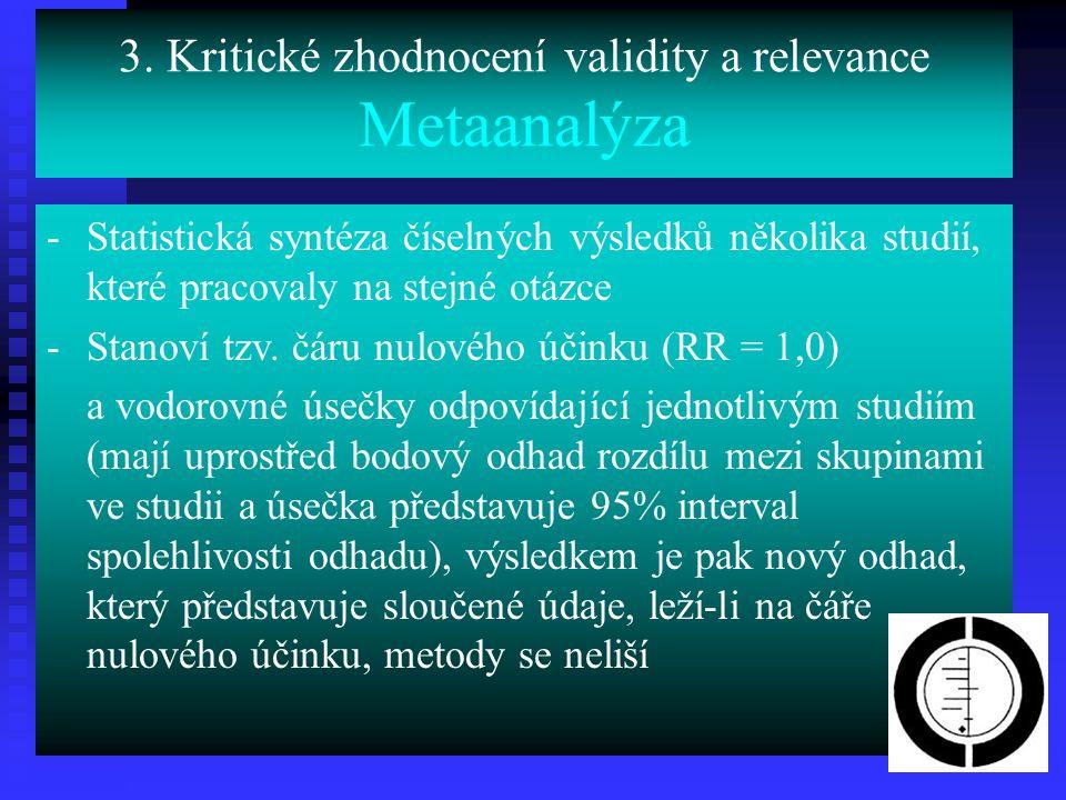 3. Kritické zhodnocení validity a relevance Metaanalýza