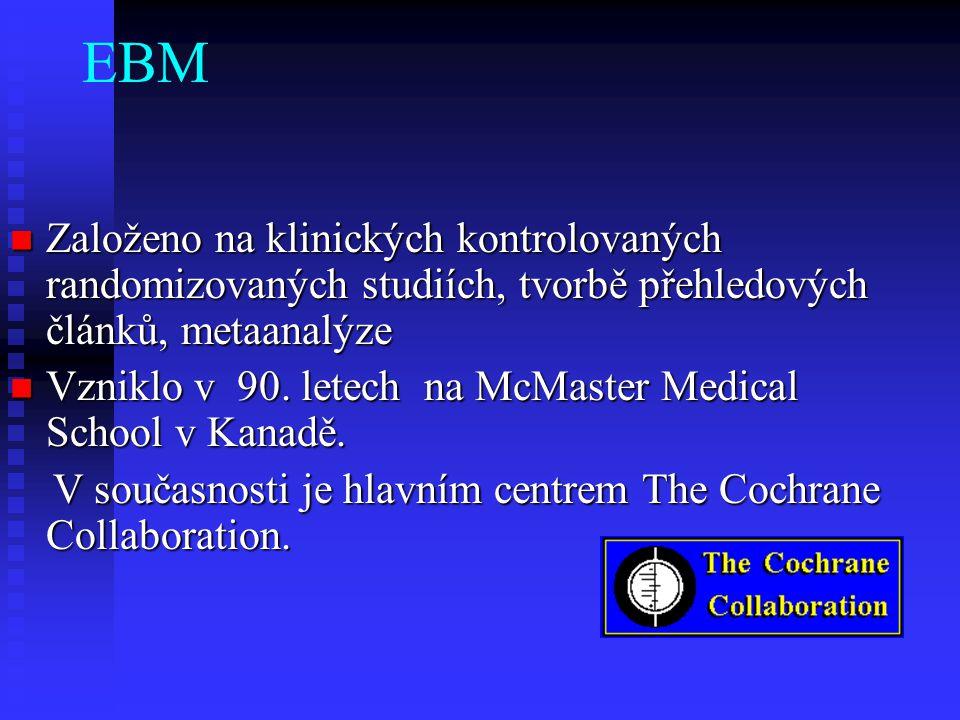 EBM Založeno na klinických kontrolovaných randomizovaných studiích, tvorbě přehledových článků, metaanalýze.