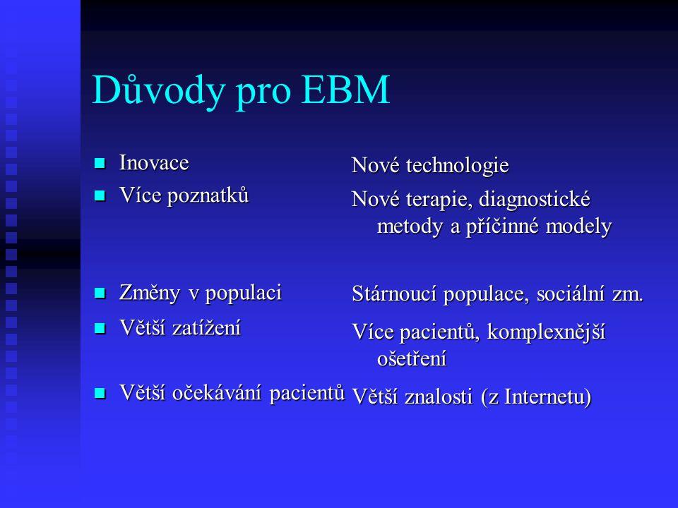 Důvody pro EBM Inovace Nové technologie Více poznatků