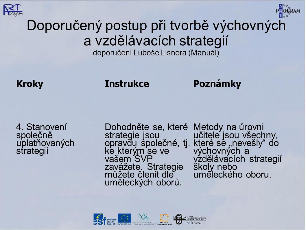 Doporučený postup při tvorbě výchovných a vzdělávacích strategií doporučení Luboše Lisnera (Manuál)