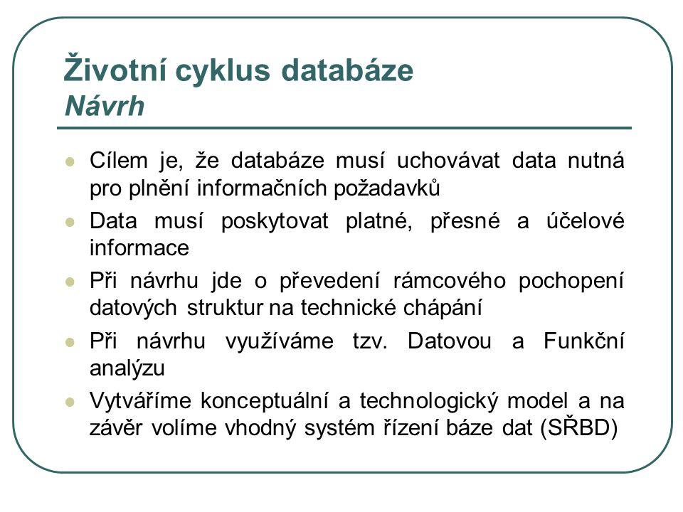 Životní cyklus databáze Návrh