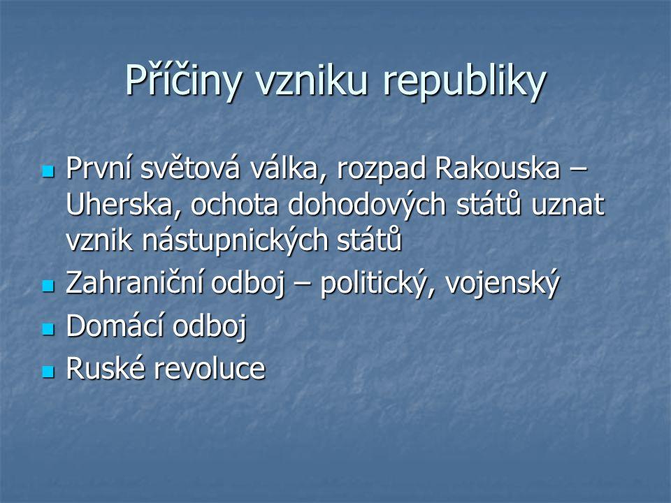 Příčiny vzniku republiky