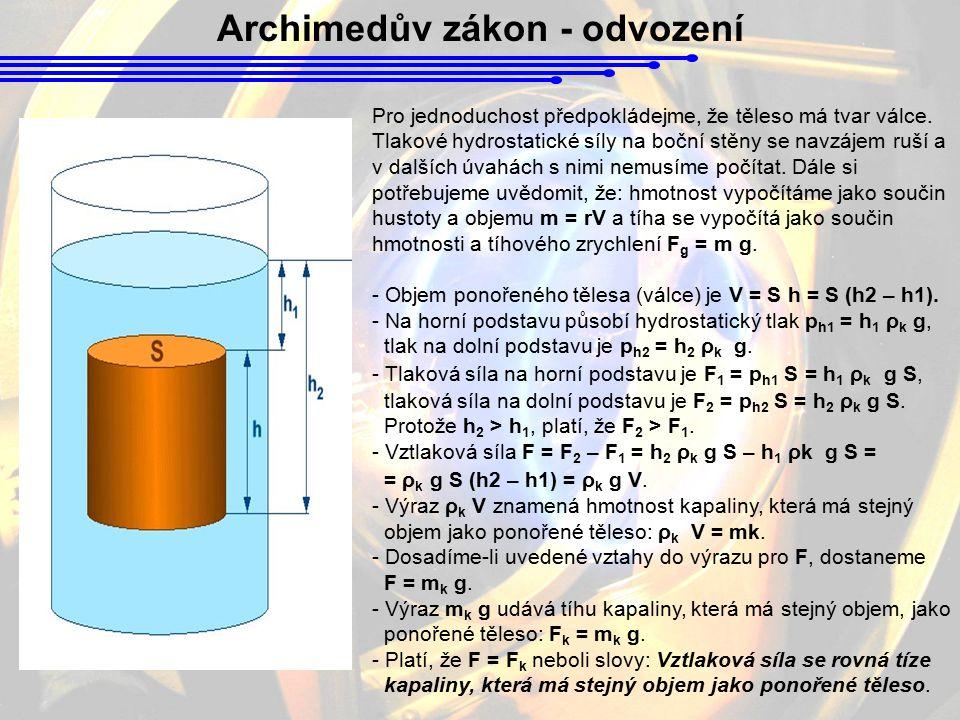 Archimedův zákon - odvození