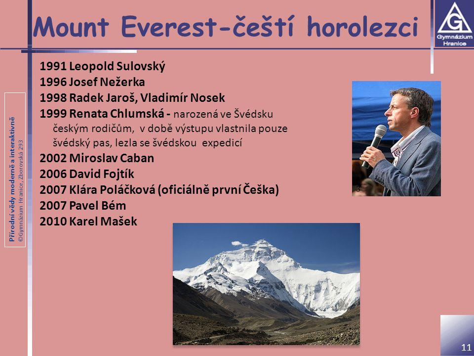 Mount Everest-čeští horolezci