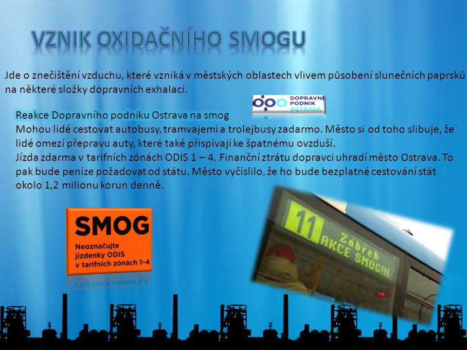 Vznik oxidačního smogu