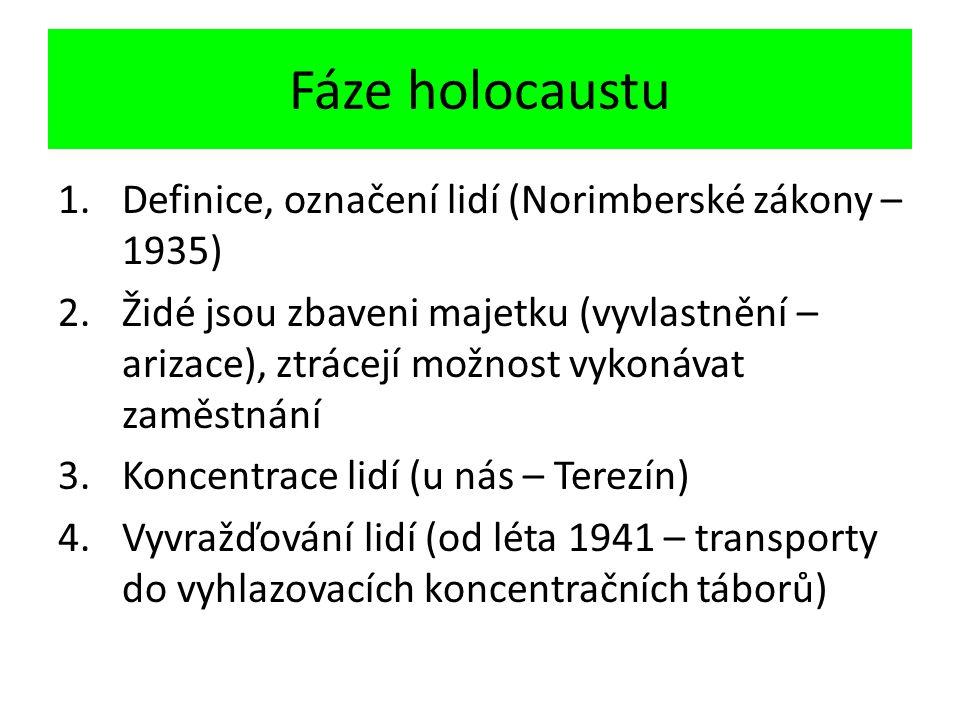 Fáze holocaustu Definice, označení lidí (Norimberské zákony – 1935)
