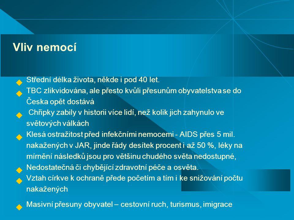 Vliv nemocí Střední délka života, někde i pod 40 let. TBC zlikvidována, ale přesto kvůli přesunům obyvatelstva se do Česka opět dostává.
