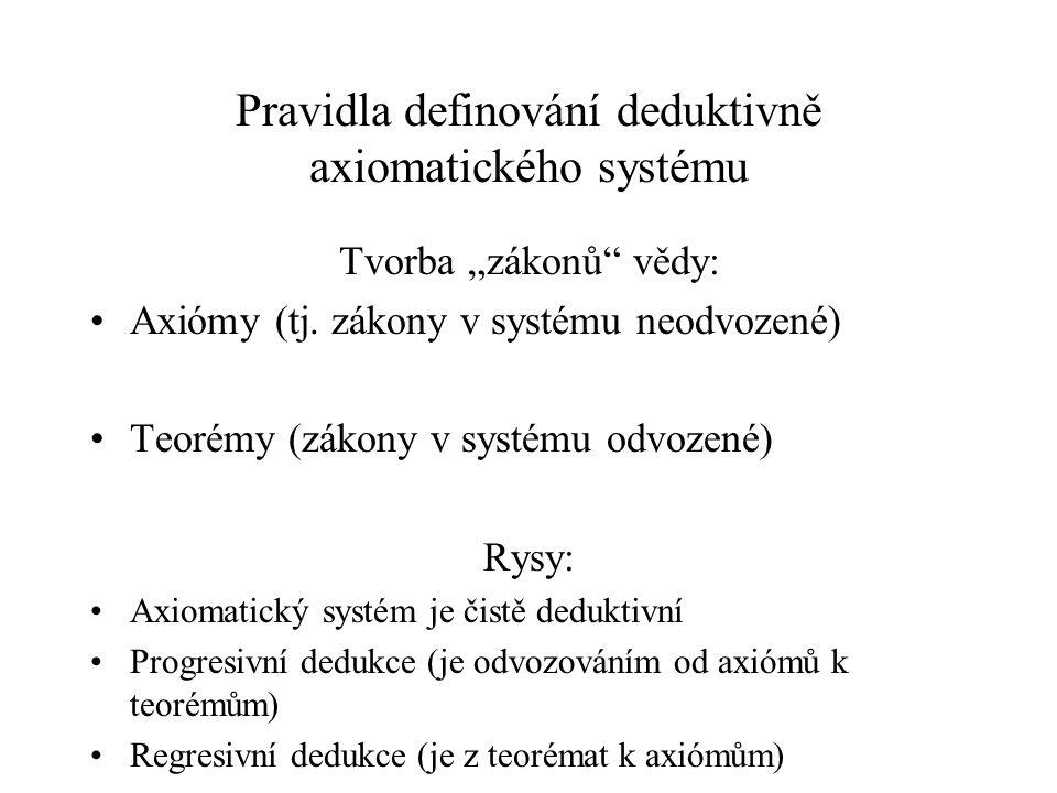 Pravidla definování deduktivně axiomatického systému