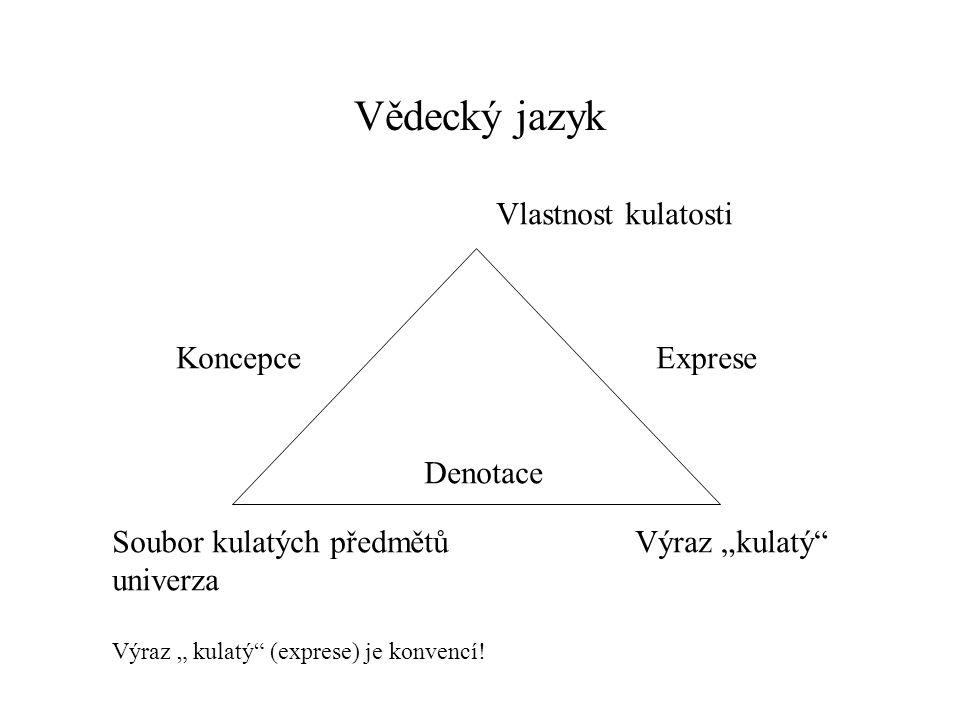 Vědecký jazyk Vlastnost kulatosti Koncepce Exprese Denotace