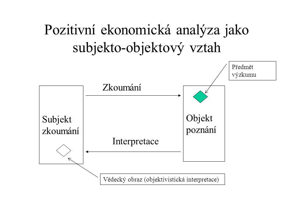 Pozitivní ekonomická analýza jako subjekto-objektový vztah