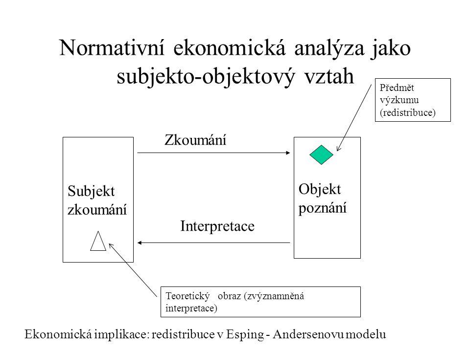 Normativní ekonomická analýza jako subjekto-objektový vztah