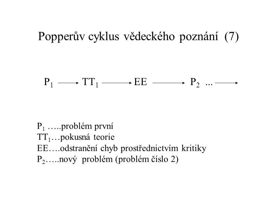 Popperův cyklus vědeckého poznání (7)