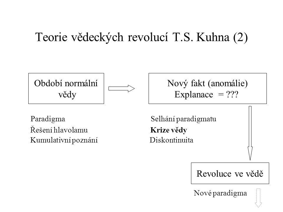 Teorie vědeckých revolucí T.S. Kuhna (2)