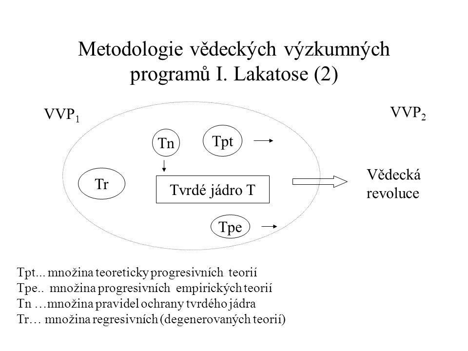 Metodologie vědeckých výzkumných programů I. Lakatose (2)