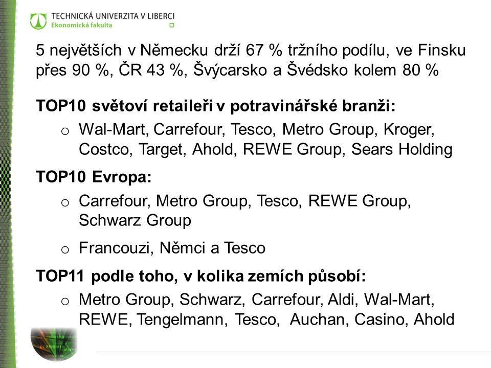 5 největších v Německu drží 67 % tržního podílu, ve Finsku přes 90 %, ČR 43 %, Švýcarsko a Švédsko kolem 80 %