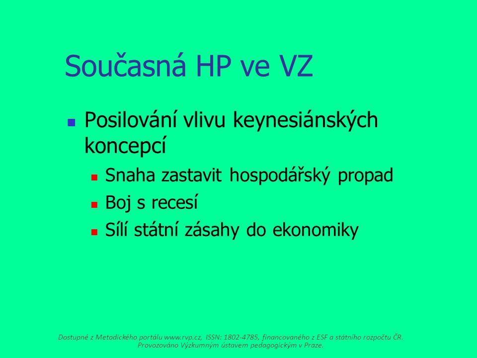 Současná HP ve VZ Posilování vlivu keynesiánských koncepcí