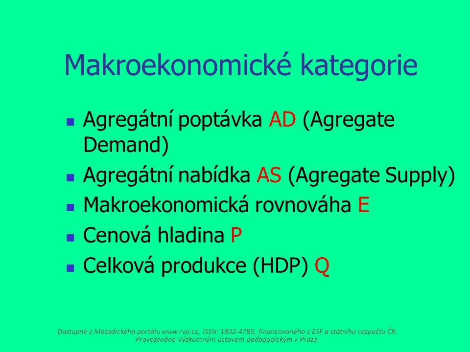 Makroekonomické kategorie