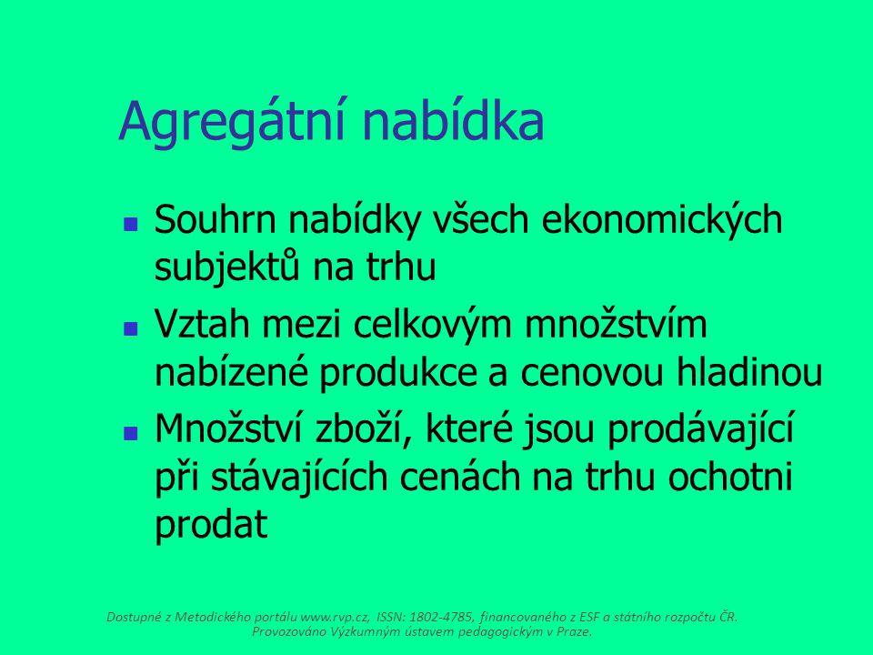 Agregátní nabídka Souhrn nabídky všech ekonomických subjektů na trhu