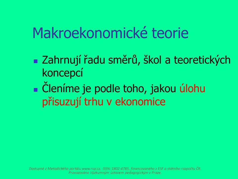 Makroekonomické teorie