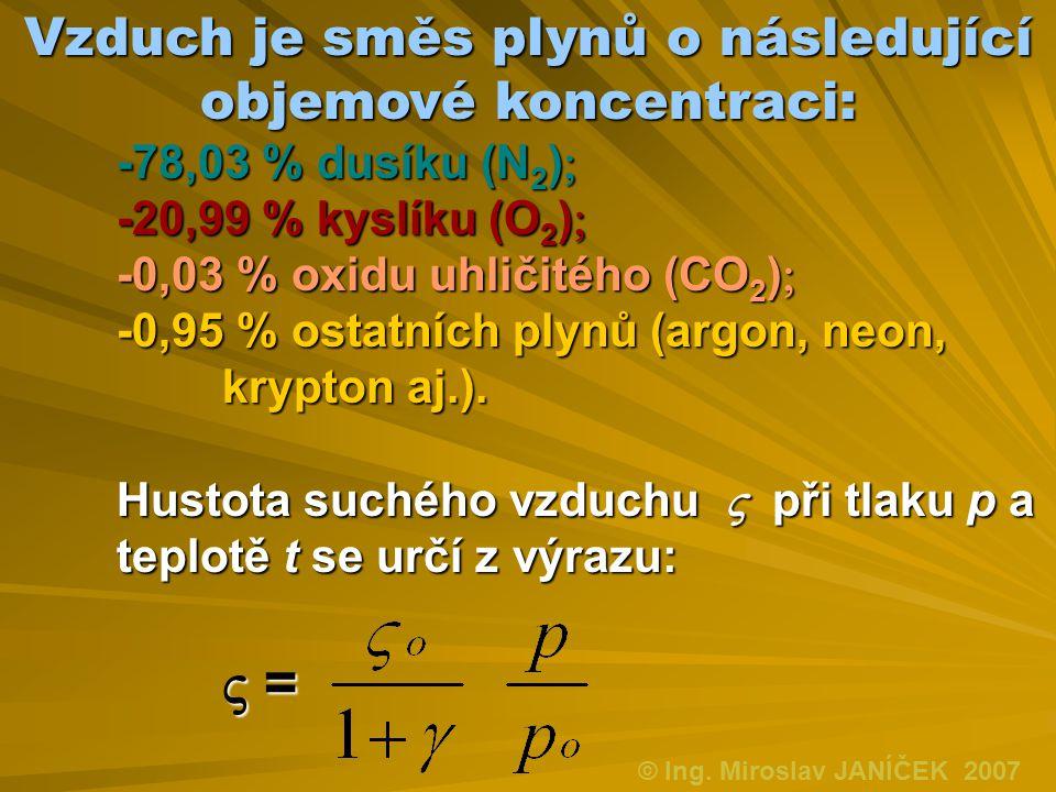 Vzduch je směs plynů o následující objemové koncentraci: