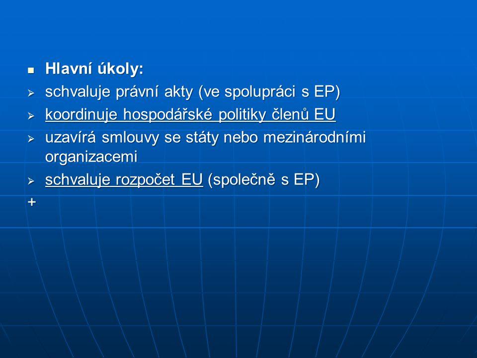 Hlavní úkoly: schvaluje právní akty (ve spolupráci s EP) koordinuje hospodářské politiky členů EU.