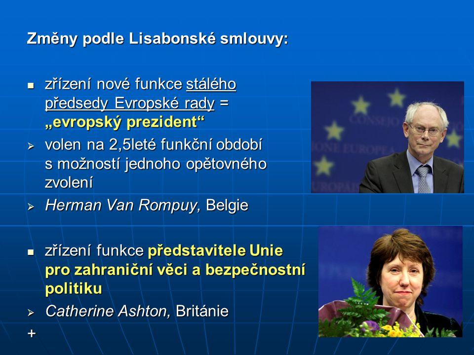 Změny podle Lisabonské smlouvy: