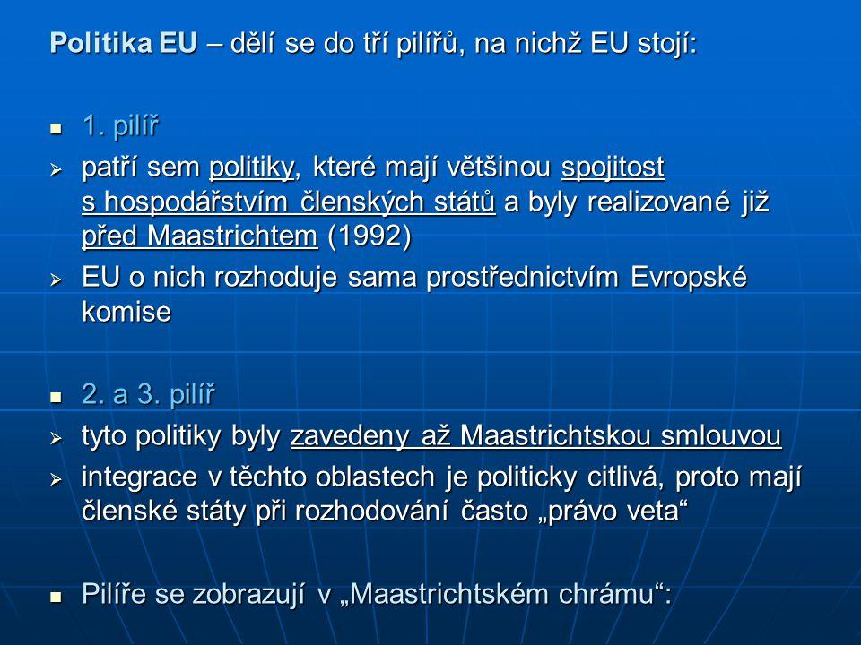 Politika EU – dělí se do tří pilířů, na nichž EU stojí: