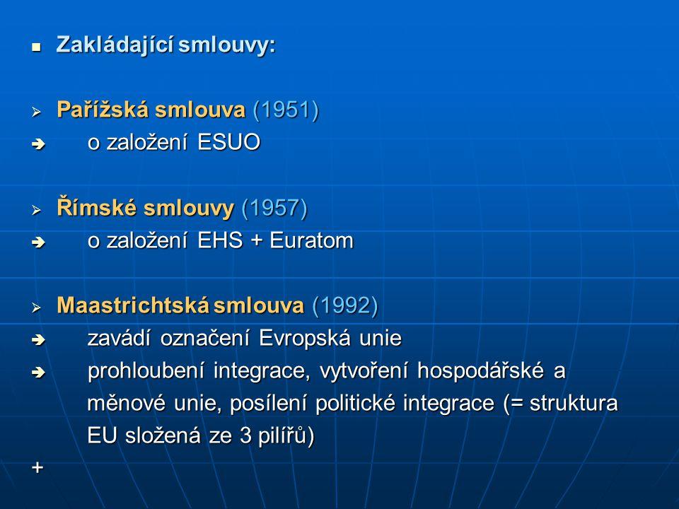 Zakládající smlouvy: Pařížská smlouva (1951) o založení ESUO. Římské smlouvy (1957) o založení EHS + Euratom.