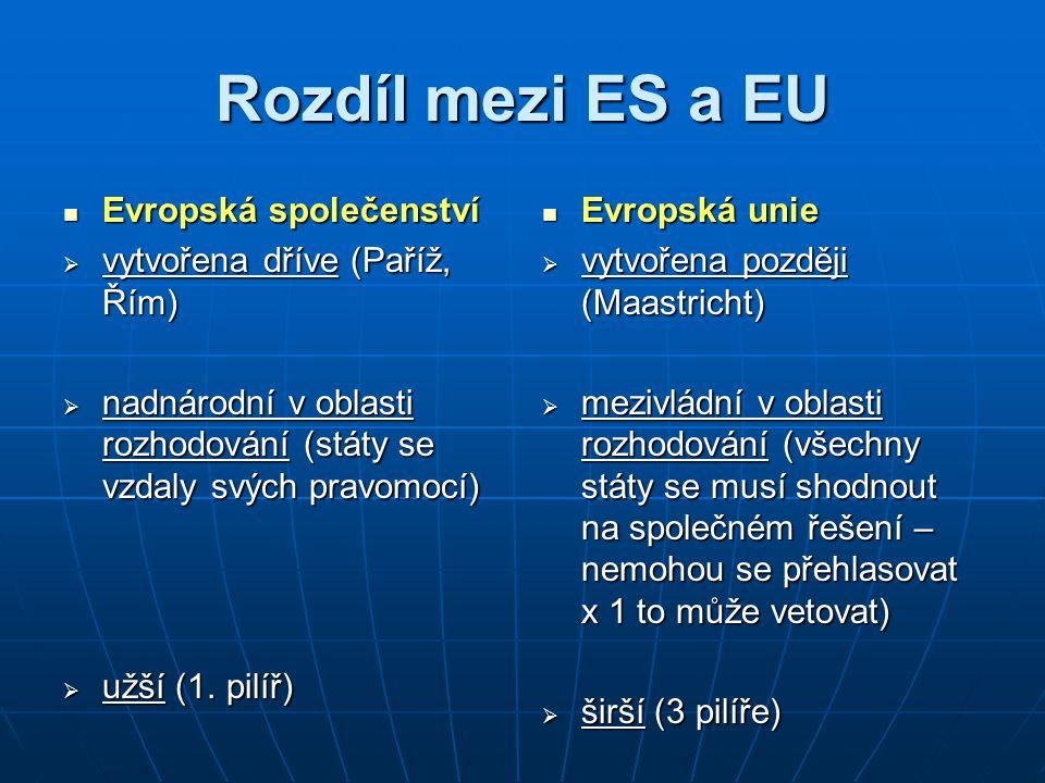Rozdíl mezi ES a EU Evropská společenství vytvořena dříve (Paříž, Řím)
