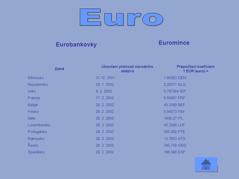 Euro Euromince Eurobankovky Země Ukončení platnosti národního oběživa