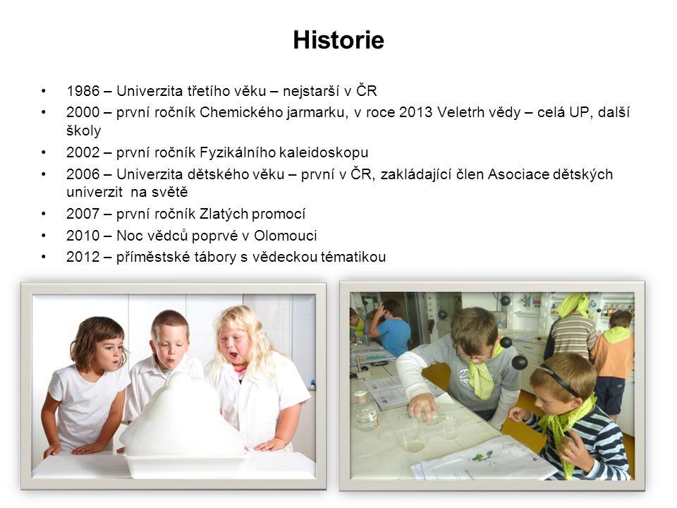 Historie 1986 – Univerzita třetího věku – nejstarší v ČR