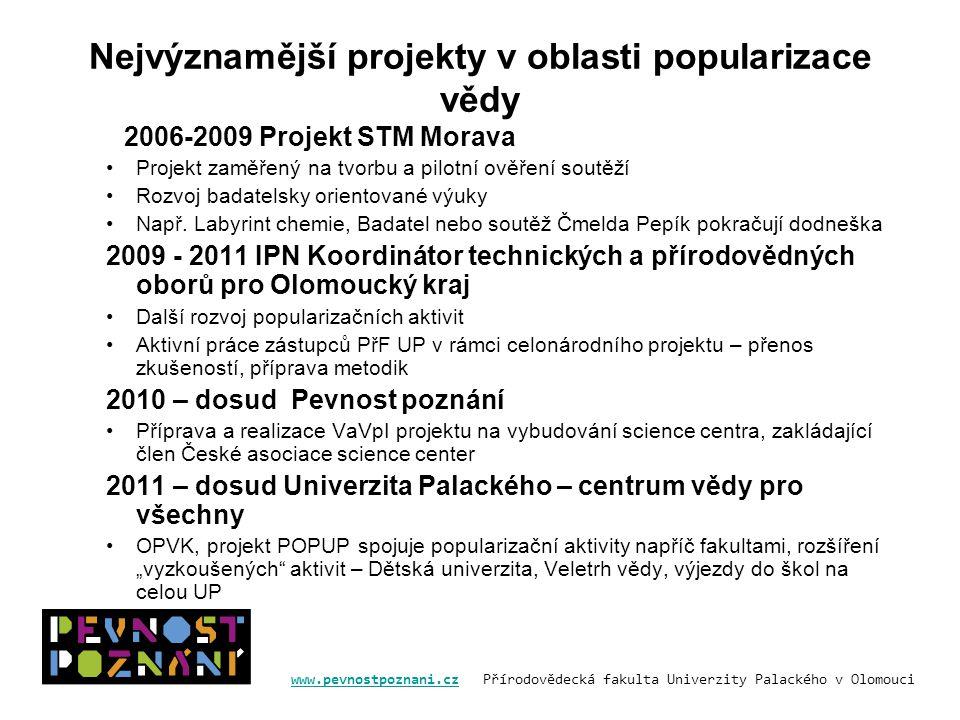 Nejvýznamější projekty v oblasti popularizace vědy