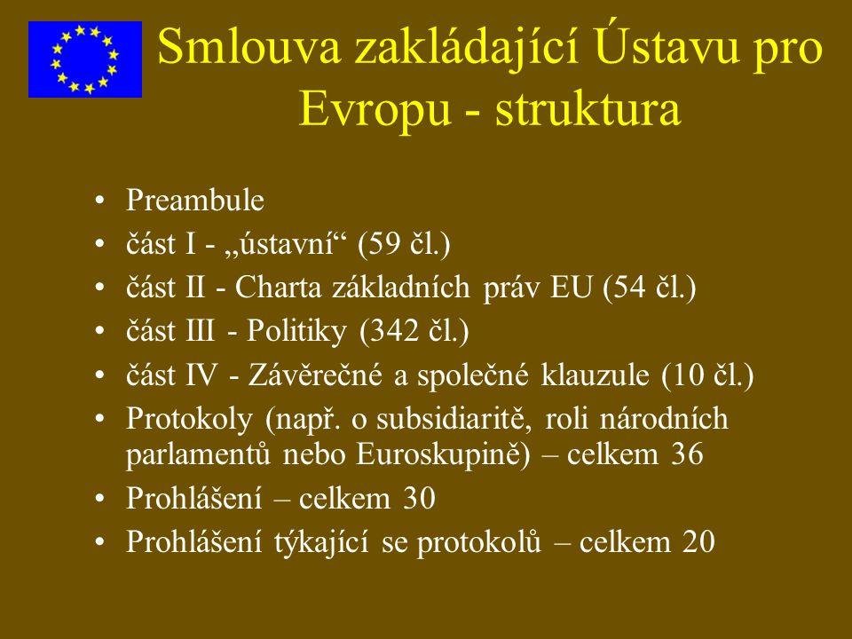 Smlouva zakládající Ústavu pro Evropu - struktura
