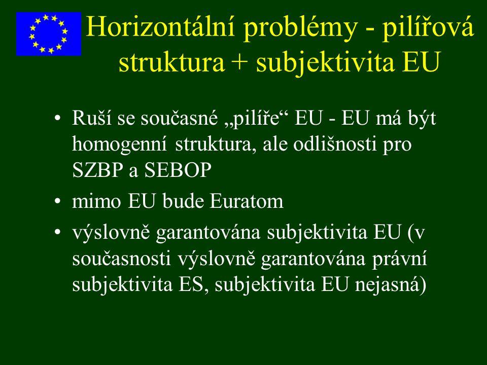 Horizontální problémy - pilířová struktura + subjektivita EU